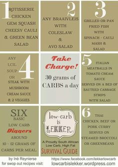 Banting Meal ideas