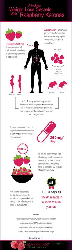 Raspberry Ketones Can Contribute to Weight Loss, Naturally