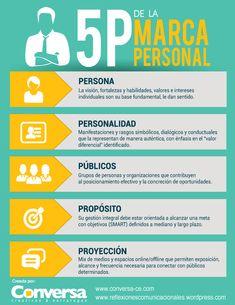 Marca Personal, Personal Branding, Self Branding, Budget Organization, Social Entrepreneurship, Community Manager, Social Media Content, Online Work, New Job