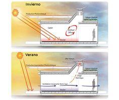 esquema-ventilacion-pasiva-SumbiosiCasa Solar Decathlon 2012: casa Sumbiosi de ABC (Francia) Usa climatización pasiva