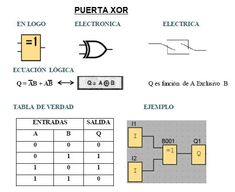 puerta xor logo Chemical Engineering, Electrical Engineering, Siemens Logo, Plc Programming, Solar Energy, Solar Power, Android Hacks, Business Education, Calculus