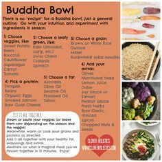 Easy and delicious recipe for a Buddha Bowl from Clover Holisitcs -www.cloverholistics.com