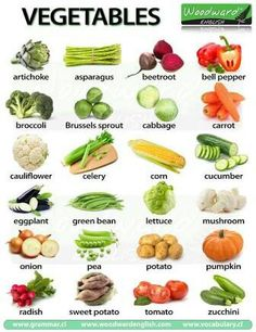 Different kinds of vegetable