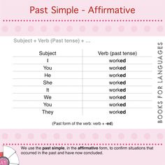 The past simple is the tense used to express situations, events and actions that happened in the past. When expressed in its affirmative form, the verb confirms something about the subject. English Class, English Grammar, The Tenses, Subject And Verb, Teaching Grammar, Past Tense, The Past, Events, Templates