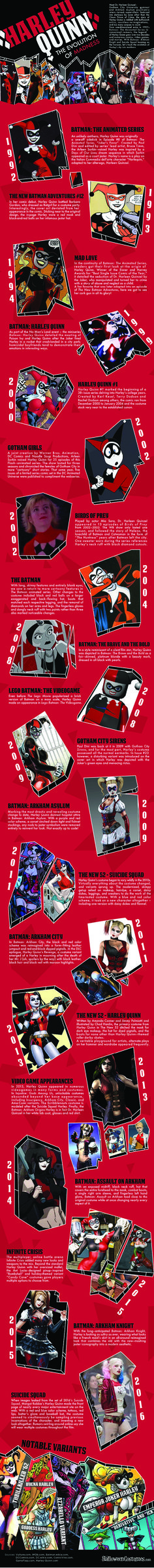 The Evolution of #HarleyQuinn [Infographic]
