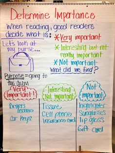 Determining Importance Lesson.  This would be great to have students make for their interactive notebook and use their desk as an example!!