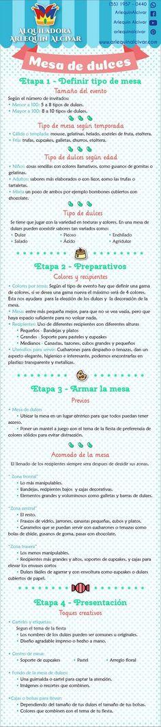 Mesa dulce-Cantidades | https://lomejordelaweb.es/