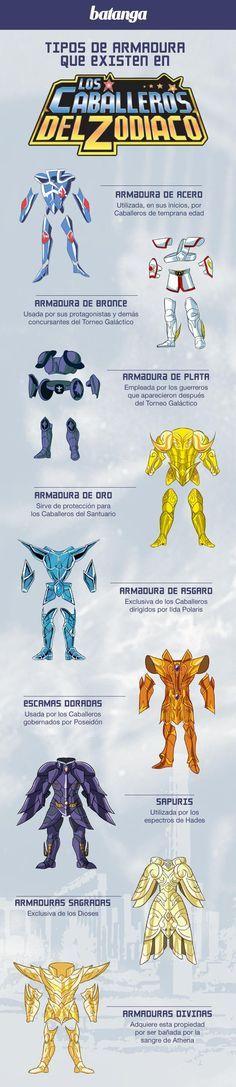Tipos de armadura que existen en Los Caballeros del Zodiaco - Batanga