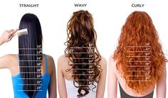 Buying extensions? Here's what all that length will actually look like on your head.