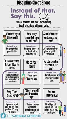 The Discipline Cheat Sheet: An Infographic | Dr. Vanessa Lapointe