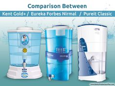 Know which UF water purifier is best for your home