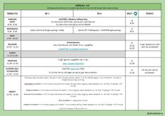 april   2020   Ullis skolsida Exit Tickets, Chromebook