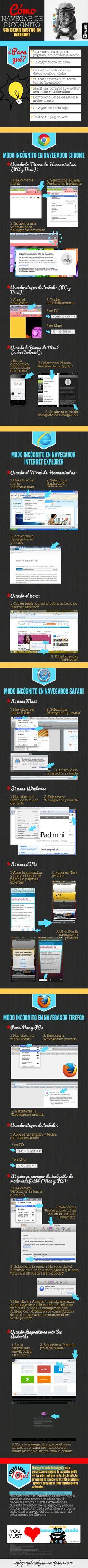 Hola: Una infografía sobre cómo navegar de incógnito sin dejar rastro en Internet. Vía Un saludo