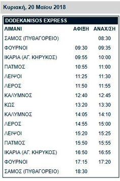 Πρόγραμμα δρομολογίων της Dodekanisos Seaways για τον νομό Σάμου - Ικαριακή Ραδιοφωνία