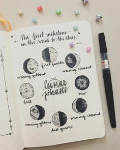 Stellar Moon Phase Spreads for your bullet journal Bullet Journal Front Page, Bullet Journal Tracking, Bullet Journal Ideas Pages, Bullet Journal Spread, Bullet Journal Layout, Bullet Journal Inspiration, Book Journal, Poetry Journal, Buch Design