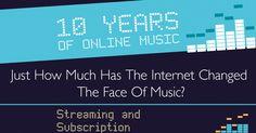 Ten Years Of Online Music