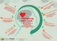 ¿y si fueras más inteligente emocionalmente?¿sabes todo lo qué podrías conseguir? #albertobokos