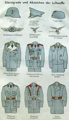LUFTWAFFE - Diensgrade un aAbzeichen der Luftwaffe