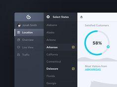 Analytics App Dashboard