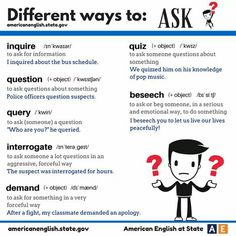 Different ways to: Ask