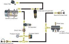 3a861f6d90184e6595d6e9dd9fc43bbf--jeep-wrangler-forum-jeep-xj  K Blazer Wiring Diagram on 86 k20 wiring diagram, 86 silverado wiring diagram, 86 corvette wiring diagram, 86 mustang wiring diagram, 86 camaro wiring diagram, 86 jimmy wiring diagram, 86 venture wiring diagram, 86 cutlass wiring diagram,