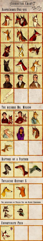Character Chart by Culpeo-Fox.deviantart.com on @deviantART