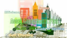 Asset management plan changes the way you manage your assets, have cost savings, efficiency benefits, enough to convince a small system. Home Buying Process, Buying A New Home, Croissant, Autocad, Create Floor Plan, Building Layout, Funny Health Quotes, Colourful Buildings, Spring Design