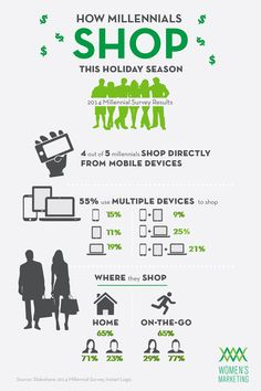 Holiday Shopping Trends 2014 Infographic
