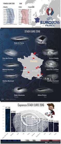 Euro 2016, Francia, Stadi, Stadiums Euro 2016, Capacity, Capienza, Parc des Princes, Stade de France, Stade des Lumières,calcio, football, statistiche, sport, soccer, Fußball, fútbol