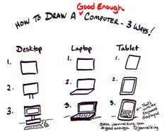 Hot to draw a #GoodEnough Computer #GraphicFacilitation #GraphicFacilitation…