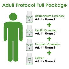 The Adult Protocol Full Package includes all four products covering the four Phases of Karine Haas' protocol for better protection against radiation: the Desmodium Complex ◦ Adult - Phase 1, the Pectin Complex ◦ Adult - Phase 2, the Turmeric Complex ◦ Adult - Phase 3, and the Saffron ◦ Adult - Phase 4. An Adult Protocol Full Package is a complete care programme for your body. This product is recommended for adults and adolescents from the age of 15. Fourth Phase, Phase 4, Turmeric, Packaging, Food, Products, Essen, Meals, Wrapping