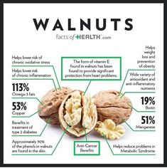 In lots of methods, correct nutrition is going to be similar for males and women, young and old. However there are apparent reasons why crucial differences will make up what is wise nutrition for a single person, as opposed to another. Health Diet, Health And Nutrition, Health And Wellness, Nutrition Tips, Walnuts Nutrition, Banana Nutrition, Nutrition Club, Nutrition Activities, Health Cleanse