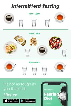 The intermittent fasting plan that will change your life Get Healthy, Healthy Tips, Healthy Food, Healthy Recipes, Diet Apps, Meal Plans To Lose Weight, Nutrition, At Home Workout Plan, Diet Meal Plans