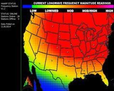 With the USA now in the bullseye of a MASSIVELY WICKED cold weather front heading the way of 250 million Americans, HAARPStatus has issued a 'massive HAARP attack' alert for almost the exact same area