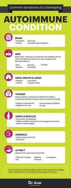 Enf Autoimmune sintomas disease symptoms - Dr. Axe http://www.draxe.com #health #holistic #natural