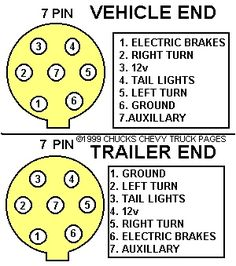 7 best trailer light wiring images in 2016 trailer build, trailer Chevy Trailer Wiring Harness Diagram