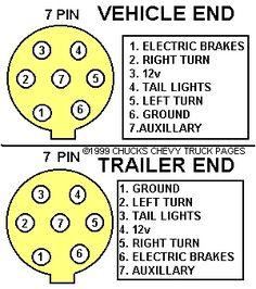 Trailer Caravan wiring lights etc 7 pin plastic plug 12N