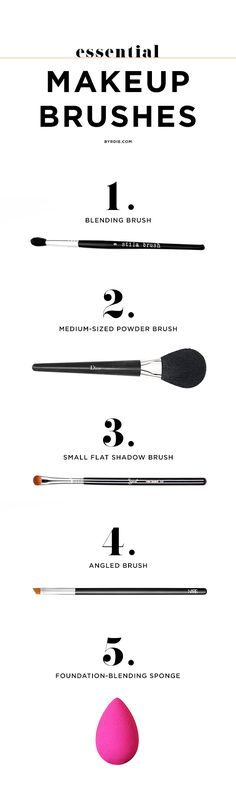 The only 5 makeup brushes you really need in your kit at all times (via @byrdiebeauty)