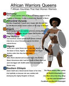 Black History Books, Black History Facts, Black History Month, Black History Inventors, Strange History, Women In History, Ancient History, History Medieval, Haunted History