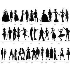 coco chanel designs timeline