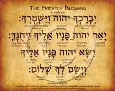 The Priestly Blessing in Hebrew Poster (V.1)