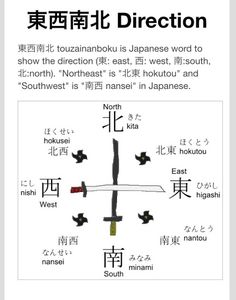 JAPANESE DIRECTIONS