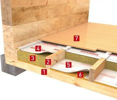 Ceilings Between The Floors - Rockwool Russia Framing Construction, Shed Floor, Gazebos, Sauna Design, Outdoor Sauna, Floor Insulation, Sauna Room, A Frame House, Tiny House Cabin