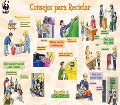 Consejos para reciclar Ap Spanish, Spanish Class, Teaching Spanish, Thematic Units, Reduce Reuse, South America, Habitats, School, Projects