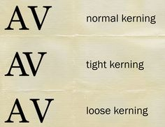 """Kerning"" refers to the amount of white space in between letters. This example shows the variations in space, the middle being very condensed while the bottom is very extended."