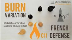 Burn and McCutcheon Variations of the French Defense ⎸Chess Openings How To Play Chess, Plays, Theory, Burns, French, Games, French People, French Language, France