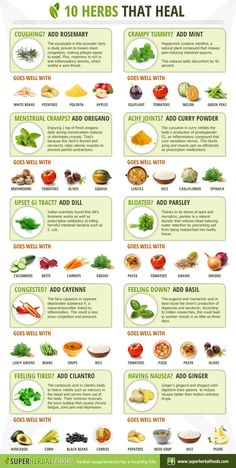 Herbs that Heal + what they go well with! LOVE this chart. #herbs #healingherbs #remedies #health
