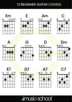 Start with those beginner guitar chords. Thought for beginners, this free pdf chart shows essentiel guitar chords you need to play guitar. Basic Guitar Chords Chart, Guitar Tabs Songs, Music Theory Guitar, Basic Guitar Lessons, Guitar Chords Beginner, Easy Guitar Songs, Music Guitar, Playing Guitar, Learning Guitar