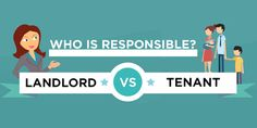 Do you know your responsibilities as a tenant or landlord? Tenants Some tenants may think that because it's not their property,. Landlord Tenant, Being A Landlord, Rent Vs Buy, Did You Know, No Response, Investing, Family Guy, Motivation, Posts