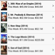 300:Rise of an Empire is the #1 movie in America !!!! So well deserved.